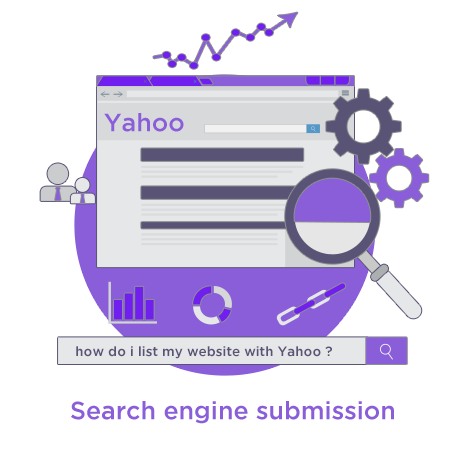 WebZen yahoo site listing submission service Have WebZen quickly submit your website to the yahoo uk search engine for ranking.